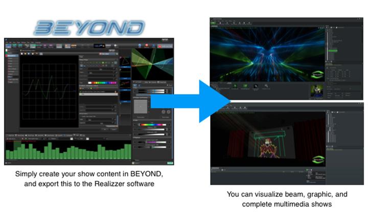 Realizzer_beyond