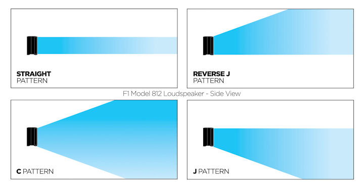 new_Bose_F1_Patterns