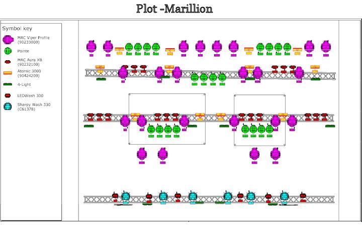 Marillion_Plot